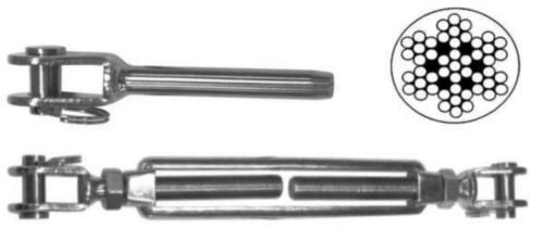 Spanwartels, kabels & terminals