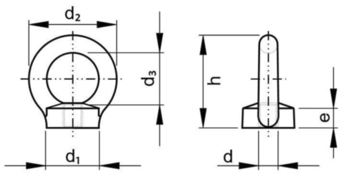 Piuliță ochet de ridicare CE Metric DIN 582 Oțel inoxidabil A4 50 forjat M24