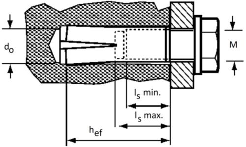 Fischer Üthető anker Rozsdamentes acél A4 EA II M8 A4